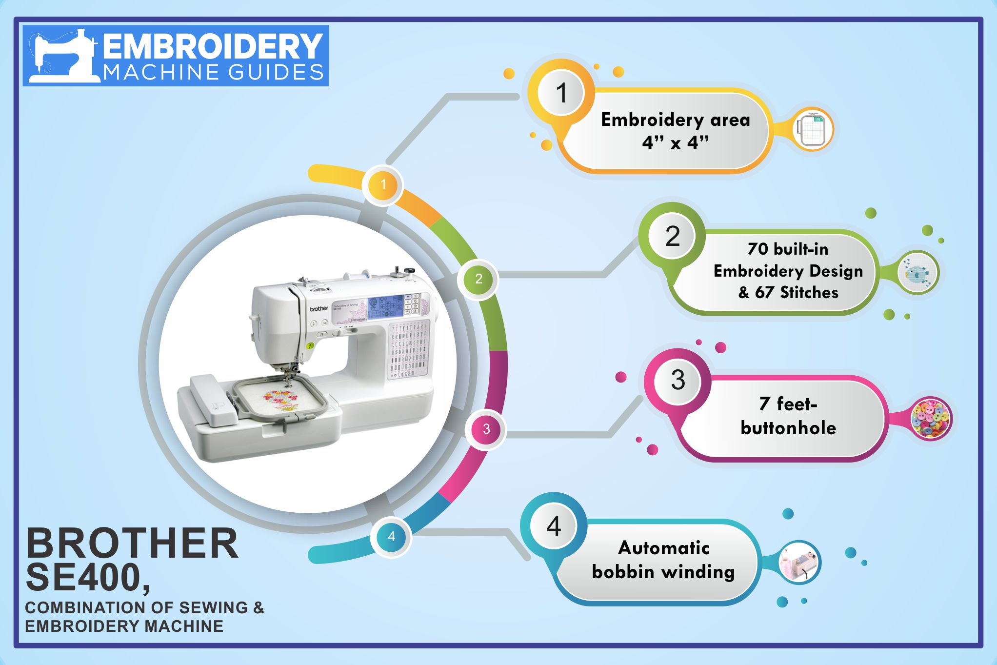 Infographics SE400 Embroidery & Sewing Machine
