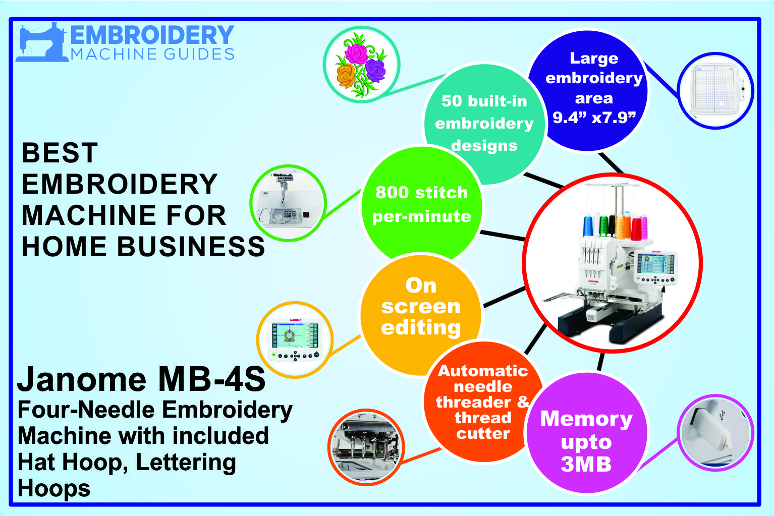 infographics best embroidery machine for home business