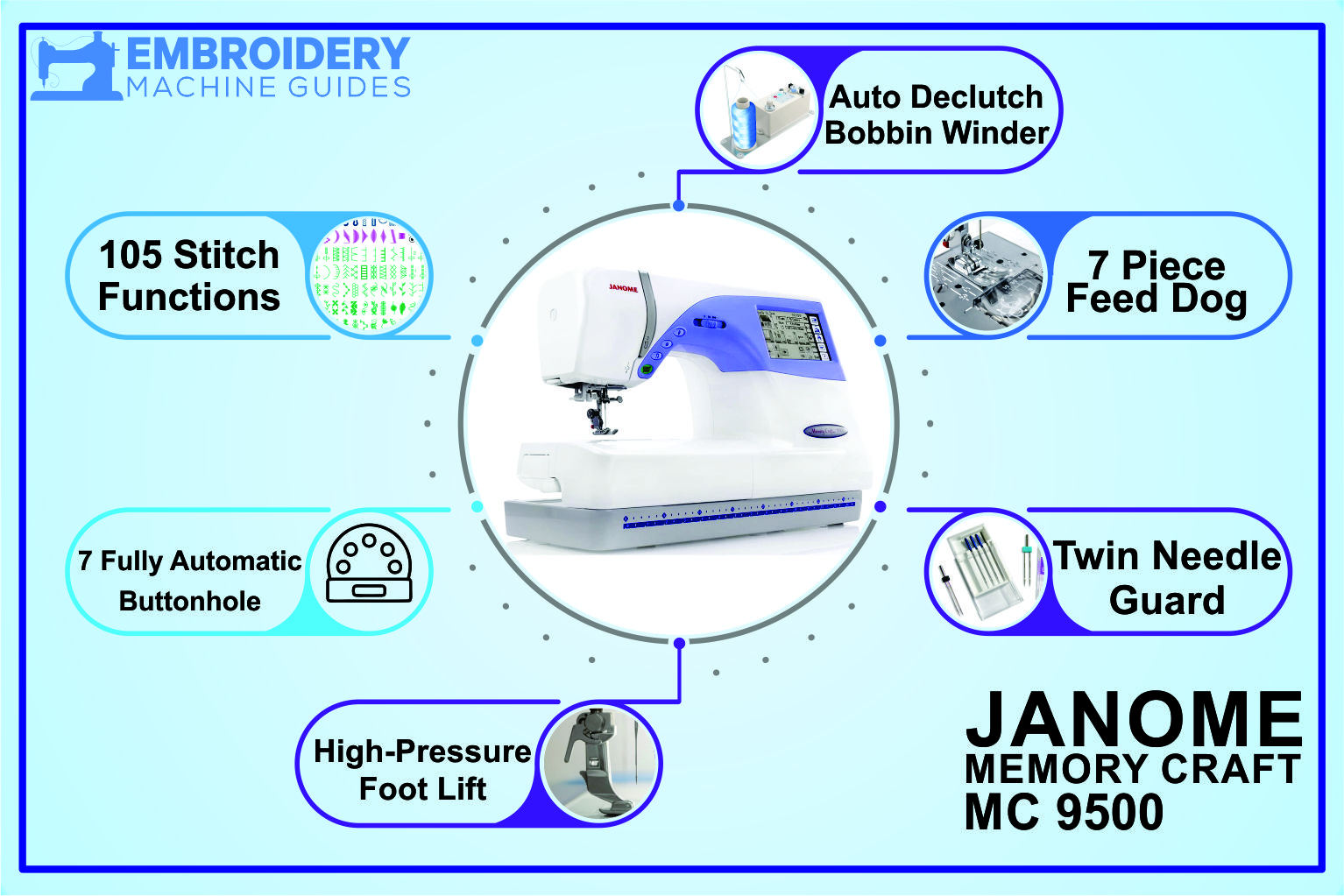 INFO GRAPHICS for quilting machine sewing embroidery