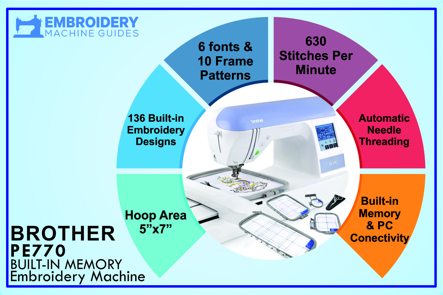 EMBROIDERY MACHINE FOR LARGE DESIGNS INFOGRAPHICS